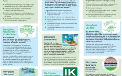 Voorstellen G1000Steenwijkerland beschikbaar